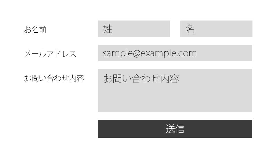 お問い合わせフォーム画面